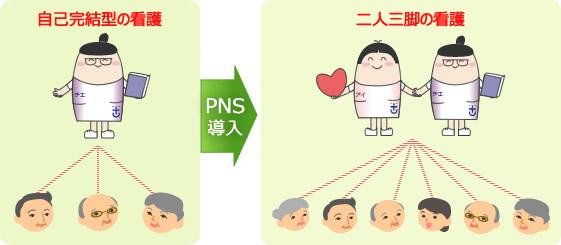 PNSとは?